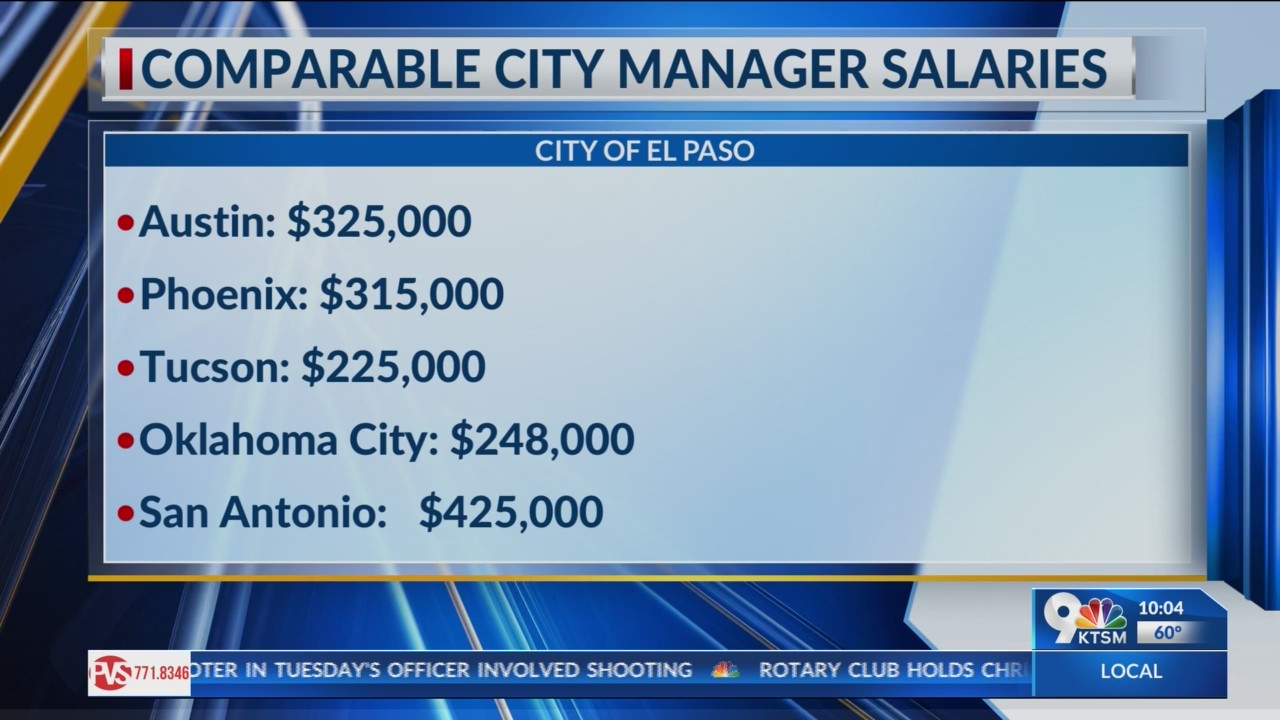 A deeper look at El Paso City Manager Tommy Gonzalez' new