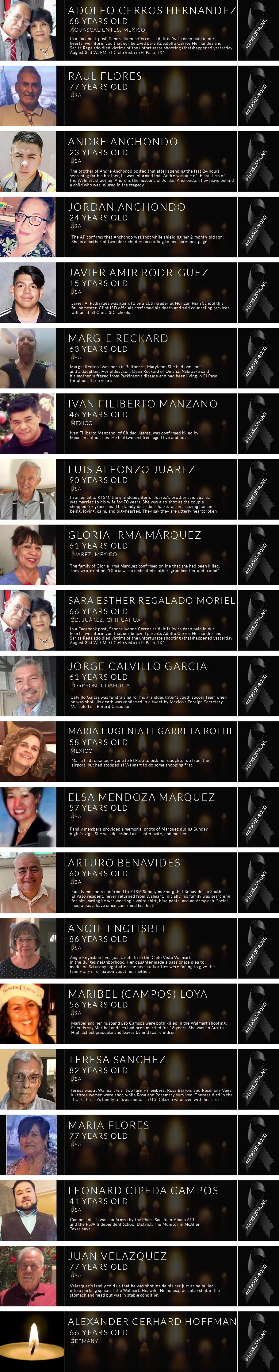LIST: Victims of the El Paso Walmart shooting