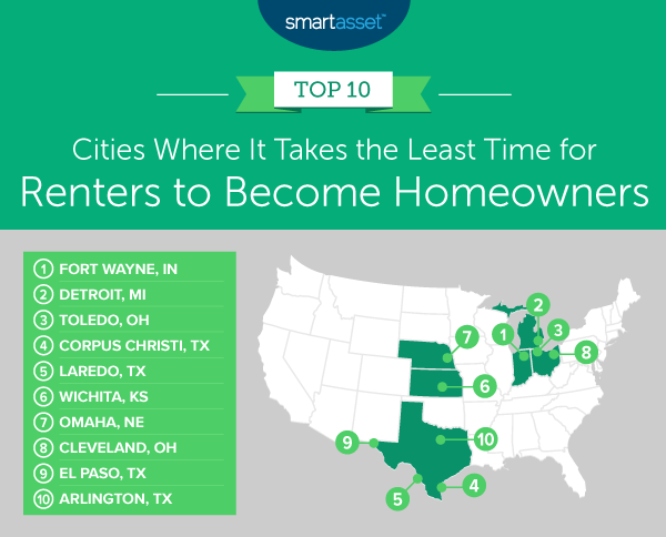 Cities-renters-to-homeowners-2020_map