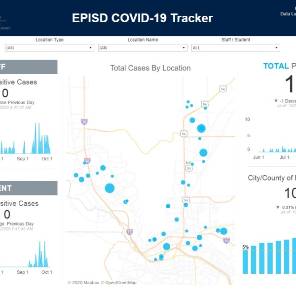 EPISD COVID Dashboard